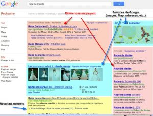 Analyse d'une page Google